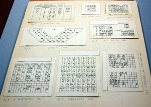 Comparison of Periodic Tables before Mendeleev