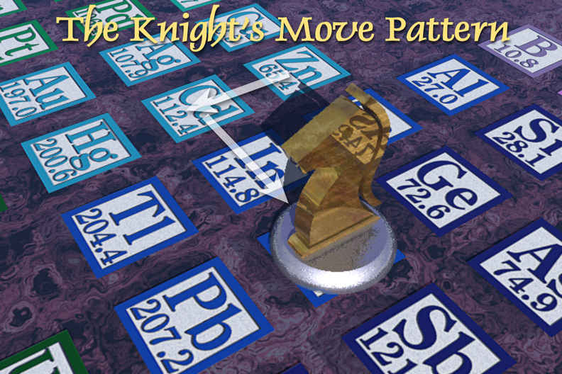 Periodic table history videos are done the elements unearthed knights move image urtaz Choice Image