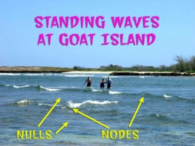 Standing waves at Goat Island