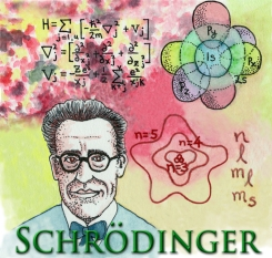 Schrodinger illustration