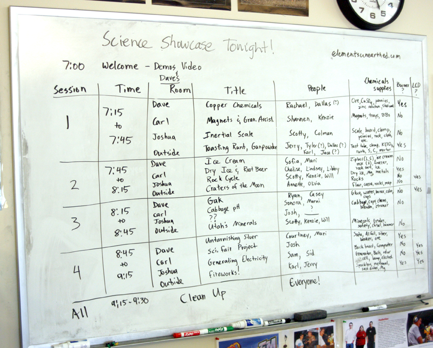 science night assignments