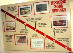 Timeline for Soda Springs Station