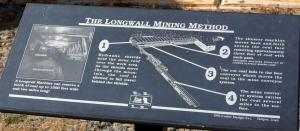 Long wall miner