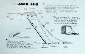 jackleg instructions