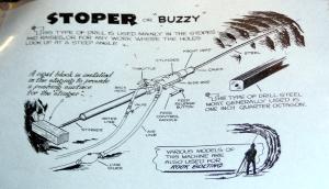 stoper diagram