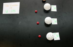 The three neutrons travel on toward three more U-235 atoms.