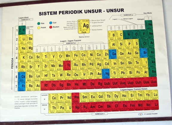 Periodic table in Indonesian
