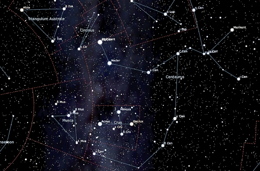 Southern Cross and Rigel Kent
