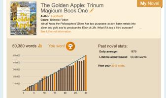 Golden Apple progress chart
