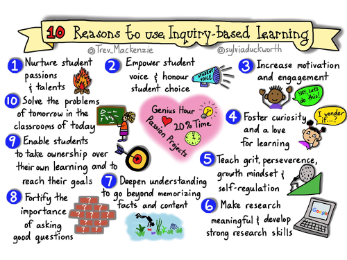reasons for using inquiry